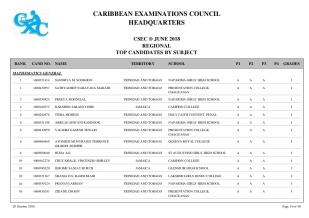 2018-csec-regional-merit-list-14-1024