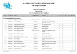 2018-csec-regional-merit-list-17-1024