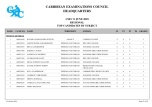 2018-csec-regional-merit-list-19-1024