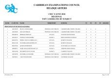 2018-csec-regional-merit-list-21-1024