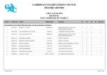 2018-csec-regional-merit-list-27-1024