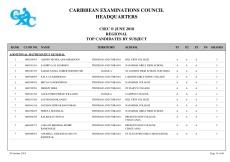 2018-csec-regional-merit-list-31-1024